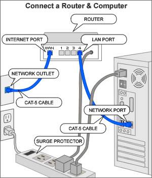 Fibersphere Communications Inc